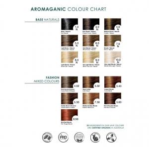 Aromaganic Colour Chart POS